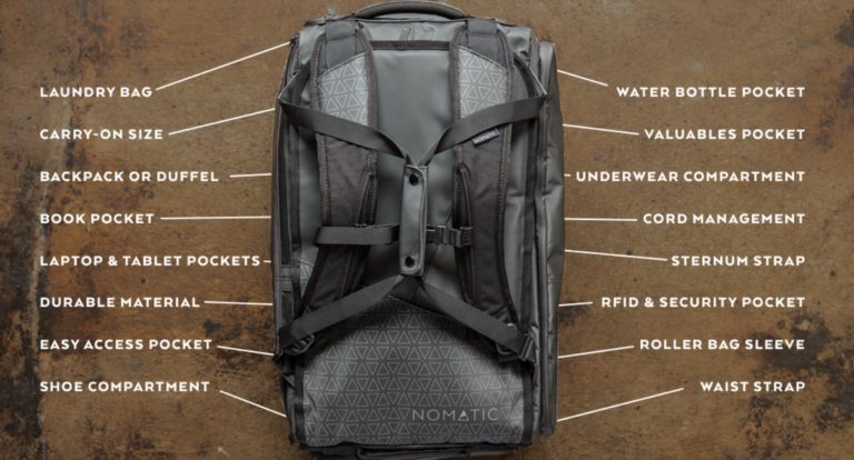 Nomatic Travel Bag