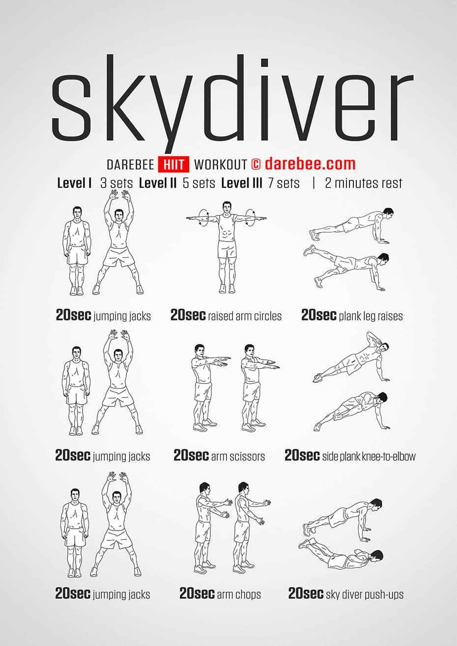 Training für Fallschirmspringer: Skydiver Workout