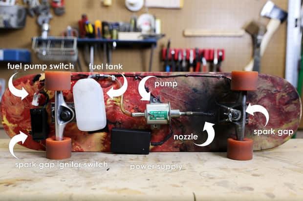 Flammenwerfer Skateboard Unterseite